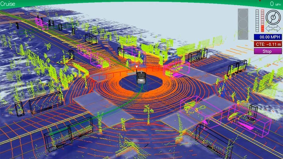 самоуправляемый автомобиль, Google, Самоуправляемый автомобиль Google обеспечивает беспрецедентный анализ окружающей обстановки