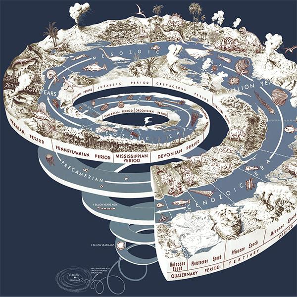 религия, Американские ученые теоретически согласны с Библией и Кораном в вопросе происхождения жизни
