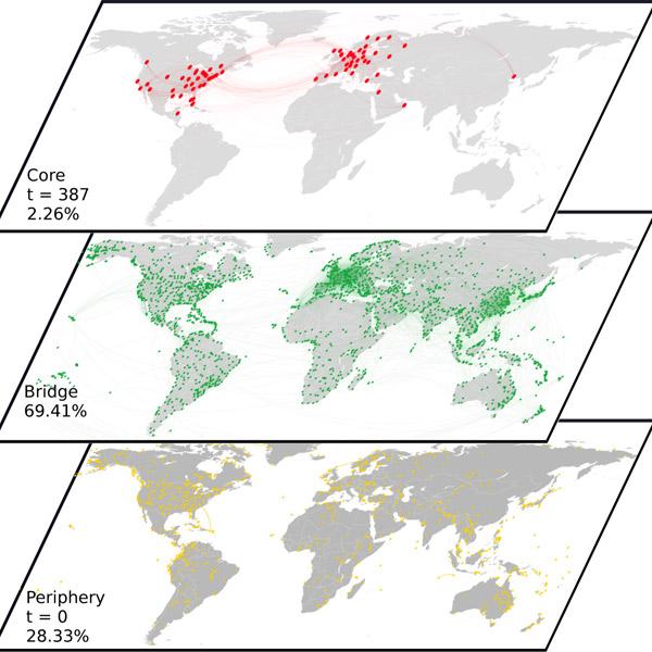MIT, авиасообщение, Скрытые уязвимости мирового авиасообщения