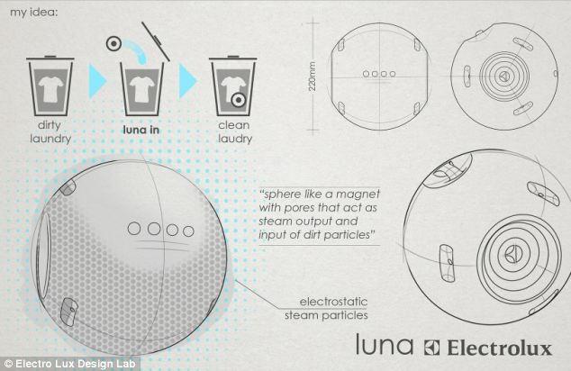 Стиральный мяч вместо стиральной машины (2 фото)