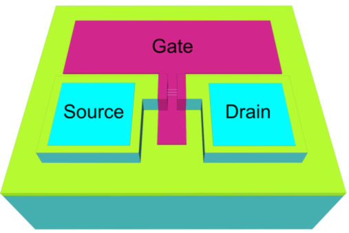 нанопровода