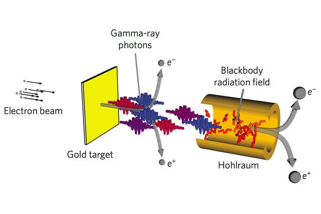 Ученые могут создать установку, превращающую свет в материю (2 фото)